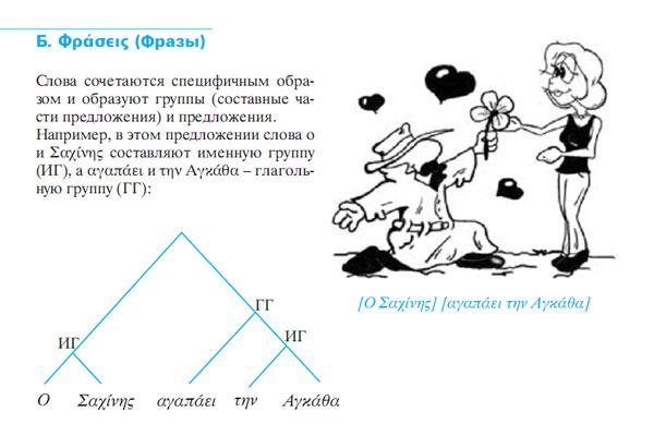 Ключи к греческой грамматике